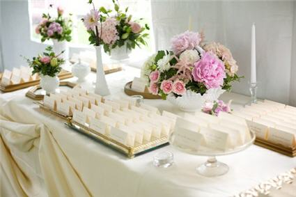 On Trays & Cake Stands