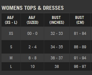 Here S Another Size Chart From Good Ol Abercrombie You Ll Note The Largest Dress And Top They Can Accommodate Is A 10 Last Time We Checked