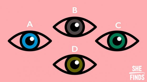 Find Out What Your Eye Color Says About You