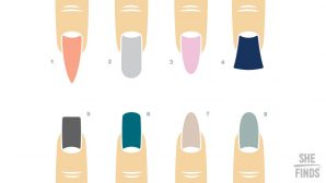 Find Out What Your Fingernail Shape Says About You