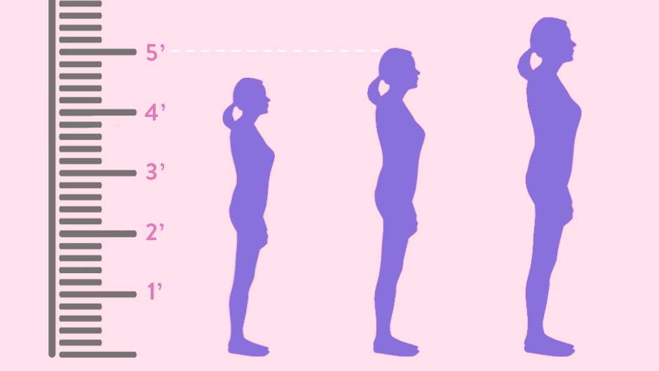 Find Out What Your Height Says About You