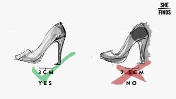 The 2-Second Trick For Telling Whether Heels Are Comfortable