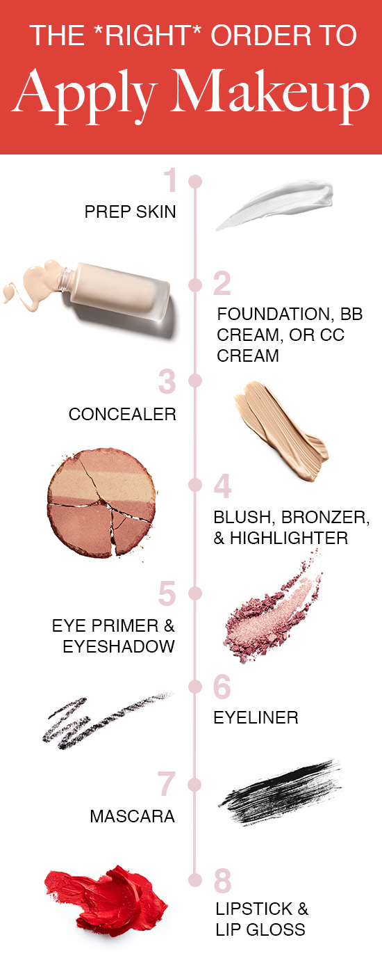 Makeup Order Order Of Makeup Application: This Is The *Right* Order To Apply Your Makeup Products