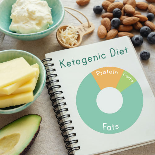 keto diet flaws