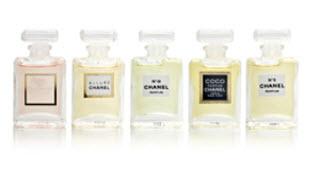 chanel fragrance wardrobe